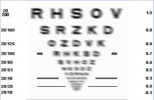 planche d'acuité visuelle astigmatisme 6 dioptries