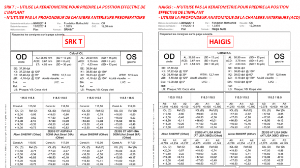 SRK T vs Hagis formules calcul implant