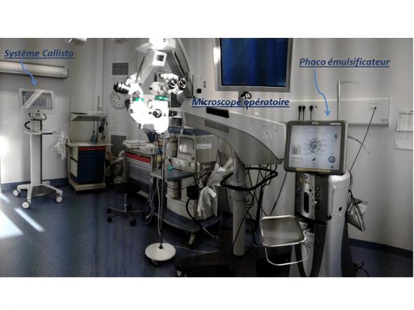 salle d'opération pour chirurgie de la cataracte
