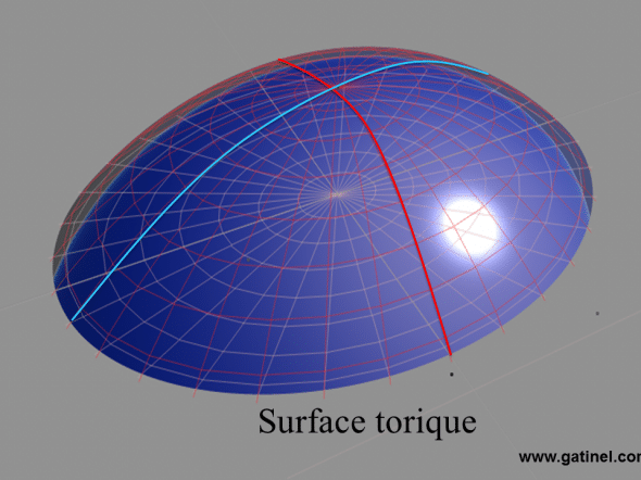 toricité d'une surface