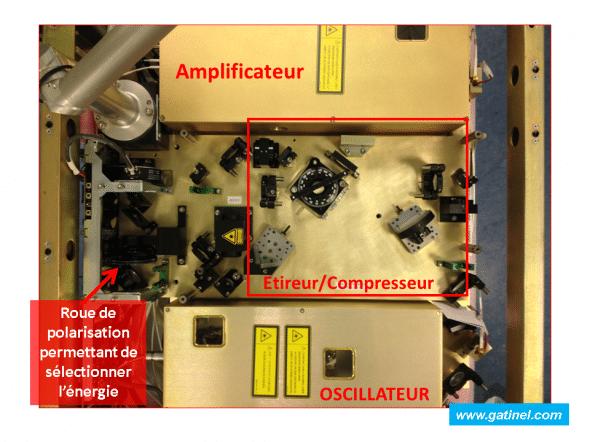 Vue «aérienne» d'une partie du chemin optique situé entre l'oscillateur et l'amplificateur (laser Intralaser IFS 150)
