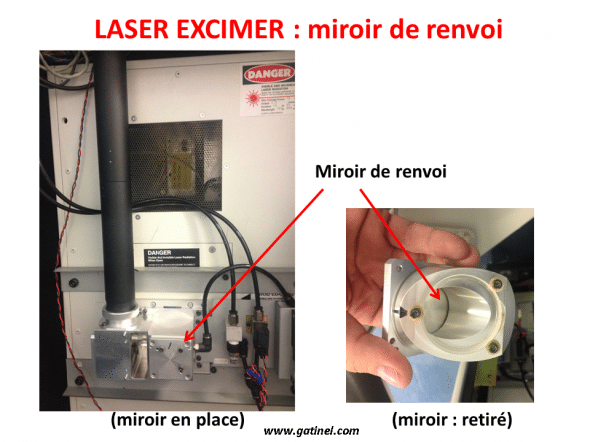 the laser output mirror