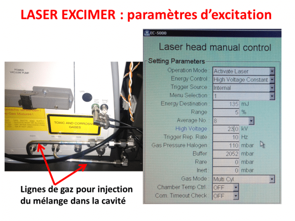 parameters of excitation of excimer laser