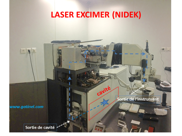 excimer laser: the laser beam path