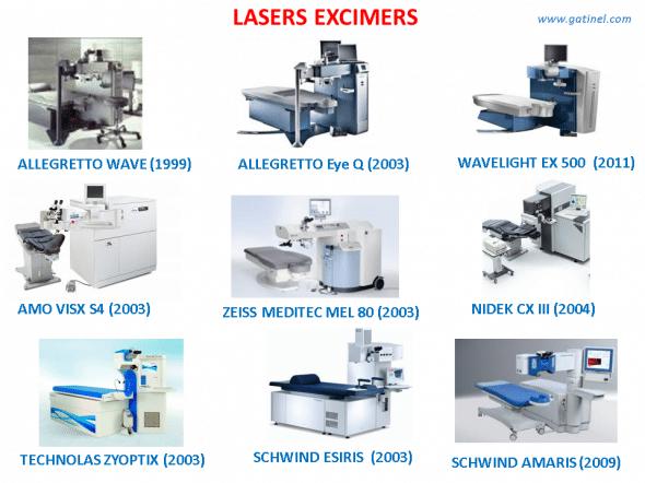 plateformes de laser excimer