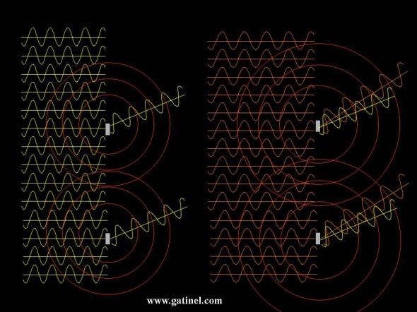 """Représentation schématique de la diffraction de deux zones contigues (impacts laser). La première direction (ici vers le """"haut"""") selon laquelle survient une interférence constructive est une direction selon laquelle sera observée un """"pic d'intensité"""" lumineuse pour la longueur d'onde considérée. Cet angle est proportionnel à la longeur d'onde diffractée."""