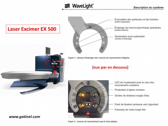 eye tracking laser excimer EX500