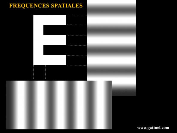 frequences spatiales et lettre E