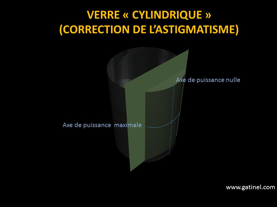 verre correction astigmatisme c1c00e4930f1