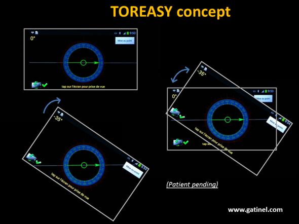concept Toreasy