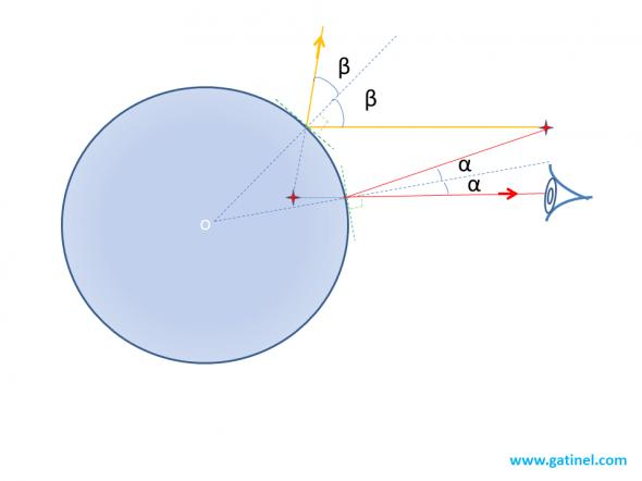 miroir courbe convexe image