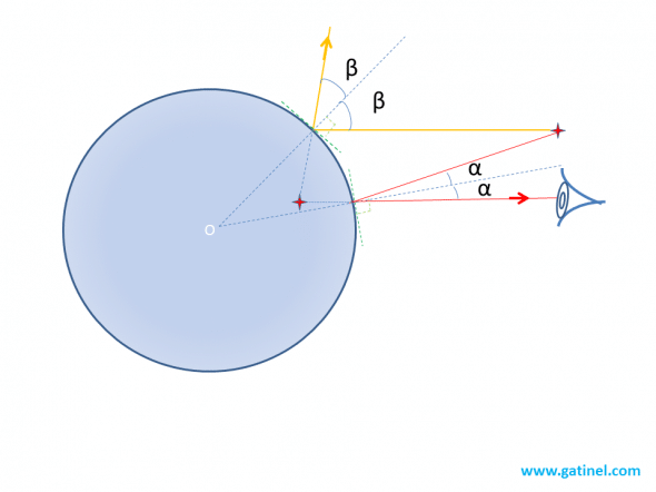 mirror curve convex picture