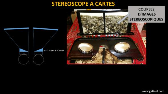 stéréoscope à carte