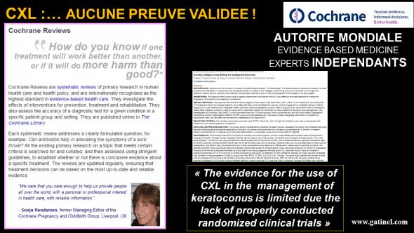 CXL Cochrane library controverses