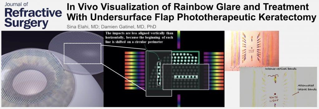 rainbow glare and diffractive slits