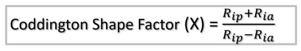 Coddington shape factor equation