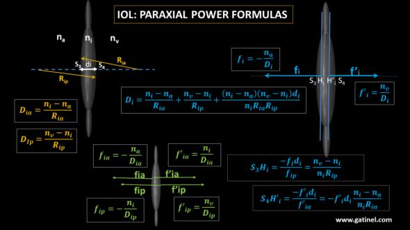 paraxial IOL power formula